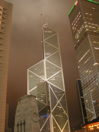 Hongkong Bank of China